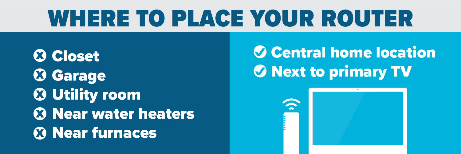 graphic of suggested places on where to place your router